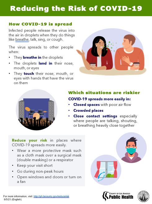 3Cs reducing risk infographic
