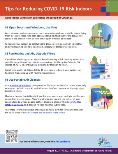 Tip sheet on ventilation in the home