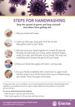 How to wash your handsposter