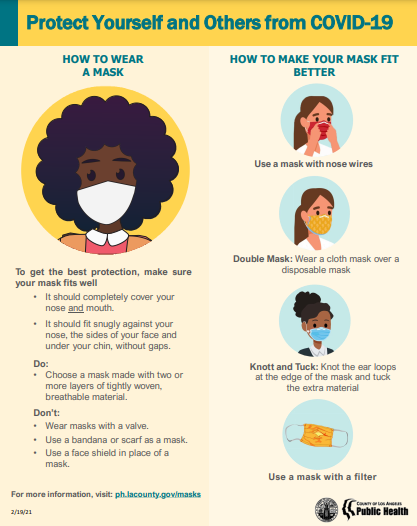 Thumbnail of Face Mask Infographic