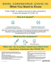 Thumbnail of 'What you need to know' infographic